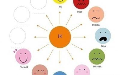 Emoties benoemen met de Sensicirkel
